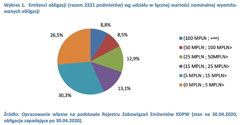RZE wykres1.png
