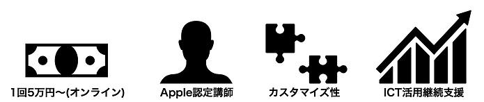 スクリーンショット 2021-01-21 15.11.35.png