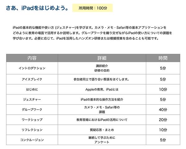 スクリーンショット 2021-02-12 10.31.38.png