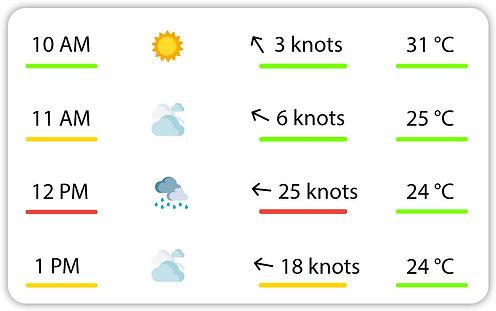 Safety-Indicators.jpg