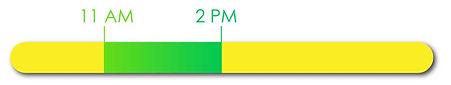 Specify forecast time periods