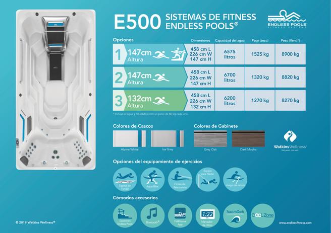 E500 Spa Sign - Spanish.jpg