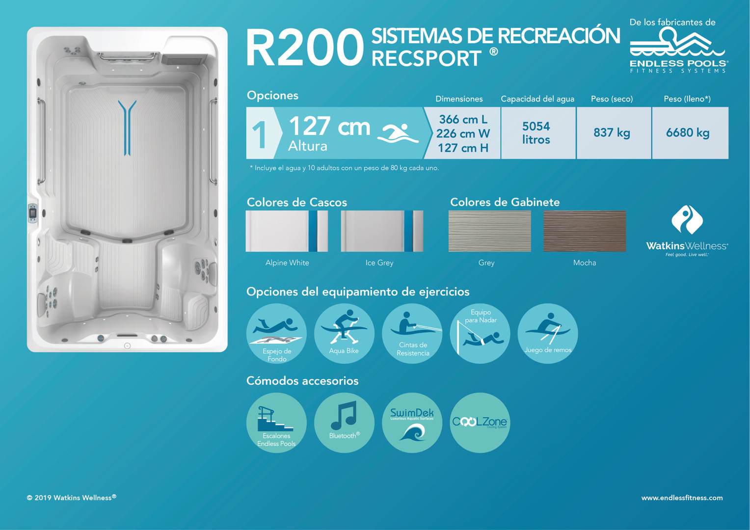 R200 Spa Sign - Spanish.jpg