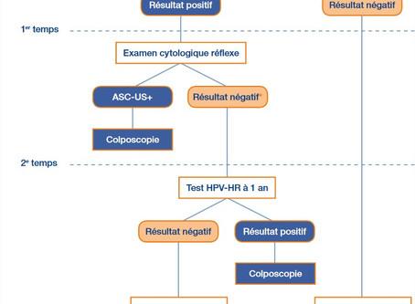 Dépistage du cancer du col par test HPV: validé par l'HAS de 30 à 65 ans