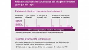 IRM, chlormadinone et nomégestrol: les recos du 11/03/2021