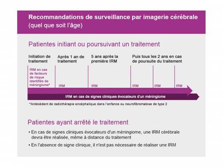 Conditions de prescription Lutényl-Lutéran au 01/07/2021