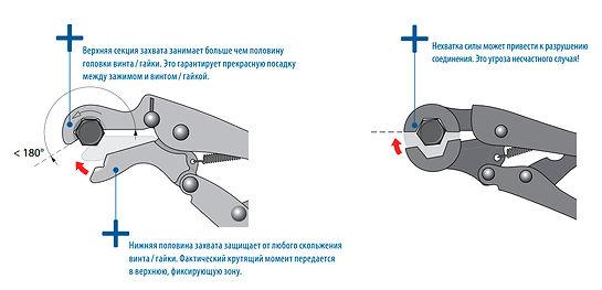 Ключи зажимные гедоре gedore мурманск