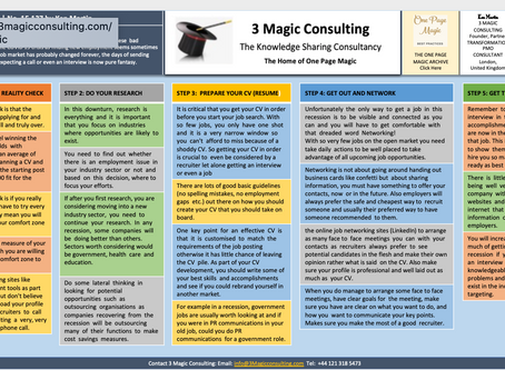 No.137 - ONE PAGE MAGIC★FIVE KEY STEPS ON HOW TO FIND A JOB★