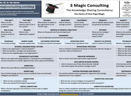 No.60 - ONE PAGE MAGIC: DIGITAL TRANSFORMATION BEST PRACTICES