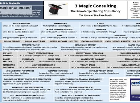 No.40 - ONE PAGE MAGIC: STRATEGY AND ITS DEPLOYMENT