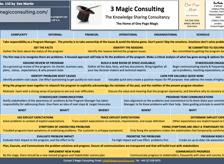 No.110 - ONE PAGE MAGIC: TIPS FOR FIXING A FAILING PROGRAM