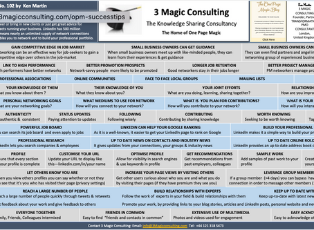 No.102 - ONE PAGE MAGIC: OVERVIEW OF SUCCESSFUL PERSONAL NETWORKING