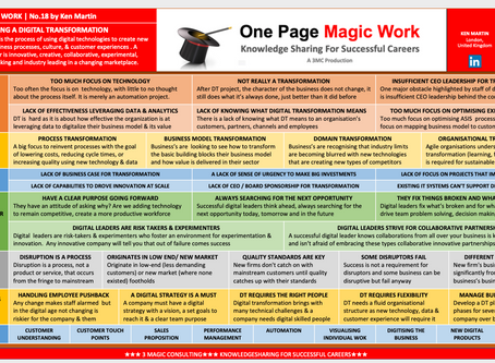 No.18 - ONE PAGE MAGIC: EFFECTIVELY LEADING A DIGITAL TRANSFORMATION