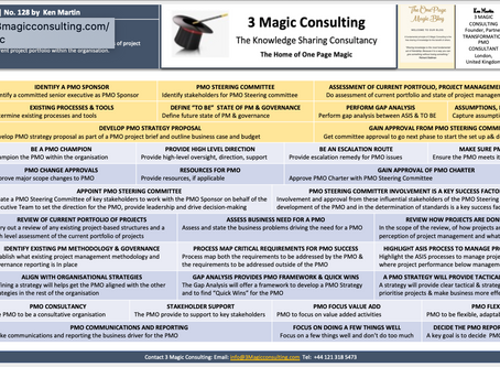 No.128- ONE PAGE MAGIC★PMO ASSESSMENT OVERVIEW★