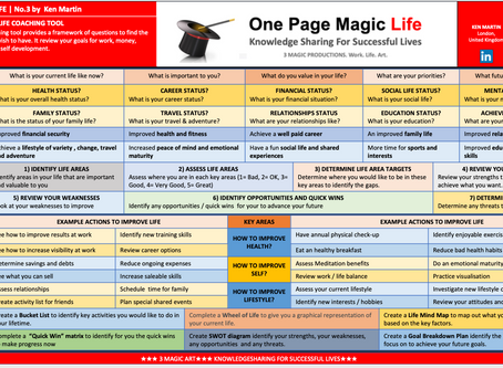 No.03 ONE PAGE MAGIC LIFE: ★ONE PAGE CAREER & LIFE COACHING TOOL★