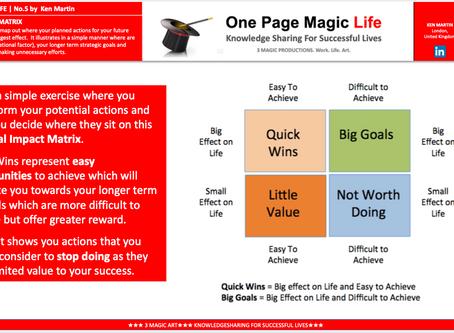No.5 - ONE PAGE MAGIC LIFE: ★PERSONAL IMPACT MATRIX★