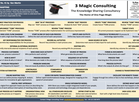 No.41 - ONE PAGE MAGIC: BUSINESS PROCESS MAPPING