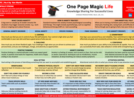 No.4 ONE PAGE MAGIC LIFE: ★HOW TO BECOME MENTALLY STRONG★