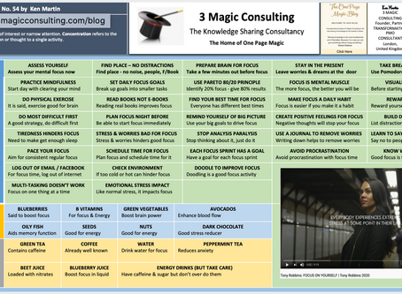 No.54 - ONE PAGE MAGIC: HOW TO IMPROVE FOCUS & CONCENTRATION