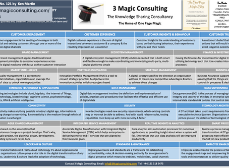 No.122 ONE PAGE MAGIC- ★KEY DIGITAL AREAS TO TEST YOUR ORGANISATION MATURITY ★