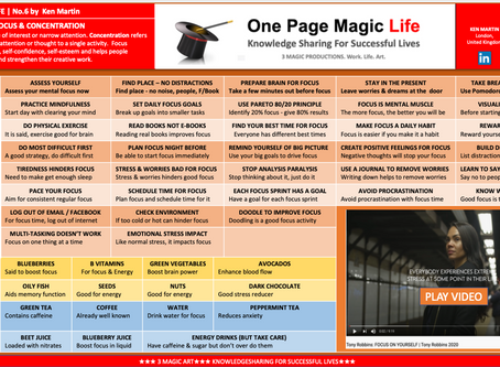 No.6 - ONE PAGE MAGIC LIFE: ★HOW TO IMPROVE FOCUS & CONCENTRATION★