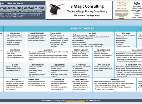 No.115- ONE PAGE MAGIC: ★ROOT CAUSE ANALYSIS★