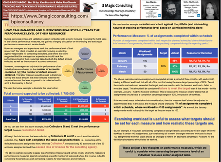 No.38 - ONE PAGE MAGIC: TRENDING AND TRACKING OF PERFORMANCE MEASURES (KPIS)