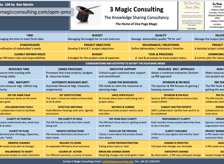 No.104 - ONE PAGE MAGIC: THE FACTORS, ELEMENTS AND THE FOUR BASIC NEEDS FOR COMPLETING PROJECTS SUCC