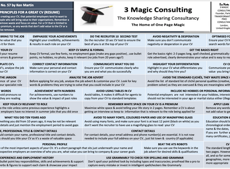 No.57 - ONE PAGE MAGIC: HOW TO USE LEAN PRINCIPLES FOR A GREAT CV (RESUME)