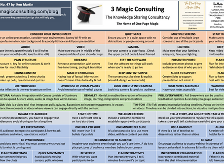 No.47 - ONE PAGE MAGIC: ONLINE PRESENTATION TIPS
