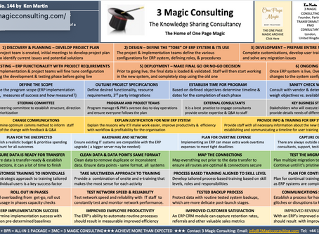 No.144 - ONE PAGE MAGIC - ★BEST PRACTICES FOR SUCCESSFUL ERP IMPLEMENTATIONS★