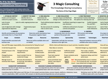 No.97 - ONE PAGE MAGIC: OVERVIEW OF RISK MANAGEMENT