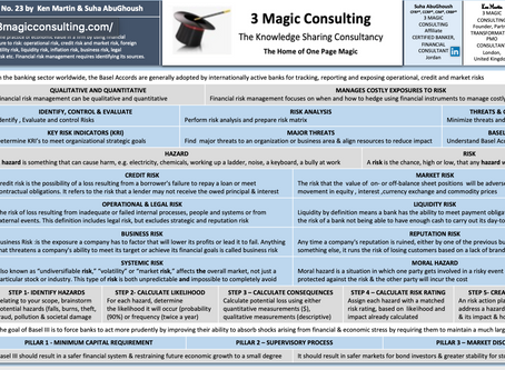 No.23 - ONE PAGE MAGIC: OVERVIEW OF FINANCIAL RISK MANAGEMENT
