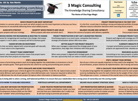 No.101 - ONE PAGE MAGIC: PROJECT PRIORITISATION