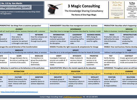 No.116- ONE PAGE MAGIC: ★4DIMENSIONS™ TRANSFORMATION FRAMEWORK★