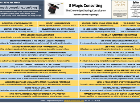 No.95 - ONE PAGE MAGIC: OVERVIEW OF ARTIFICIAL INTELLIGENCE (AI) APPLICATIONS
