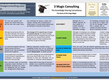 No.136 - ONE PAGE MAGIC★TEN TACTICS FOR A SUCCESSFUL JOB SEARCH★