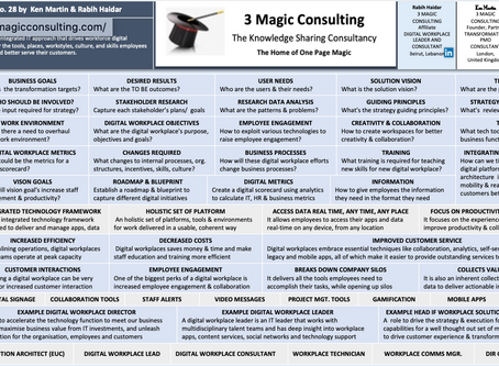 No.28 - ONE PAGE MAGIC - DIGITAL WORKPLACE