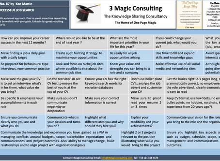 No.87 - ONE PAGE MAGIC: SUCCESSFUL JOB SEARCH PACK