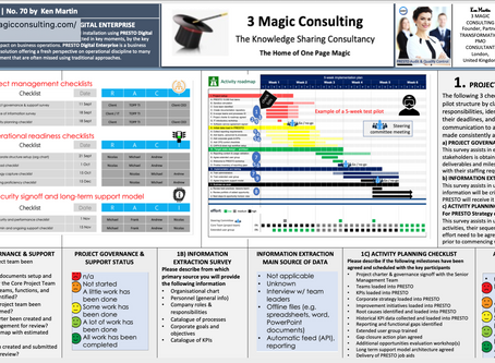 No.70 - 3 MAGIC CONSULTING SOLUTIONS: KPI INSTALLATION EXAMPLE USING PRESTO DIGITAL ENTERPRISE