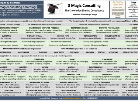 No.68 - ONE PAGE MAGIC: OVERVIEW OF LEAN SIX SIGMA