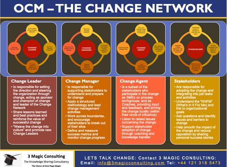 ★OCM – THE CHANGE NETWORK★