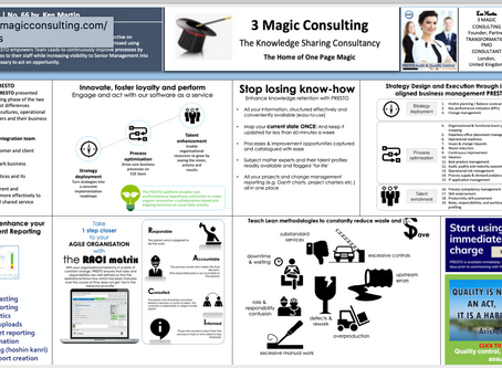 No.66 - 3 MAGIC CONSULTING SOLUTIONS: PRESTO DIGITAL ENTERPRISE OVERVIEW