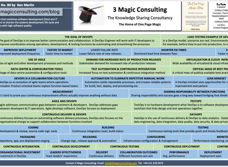 No.80 - ONE PAGE MAGIC: OVERVIEW OF DEVOPS