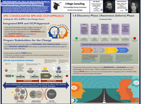 No.100 - TRIPLE ONE PAGE MAGIC: 3MC CONSOLIDATED BPR and OCM APPROACH