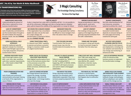 No.42 - ONE PAGE MAGIC: WHY BUSINESS TRANSFORMATIONS FAIL