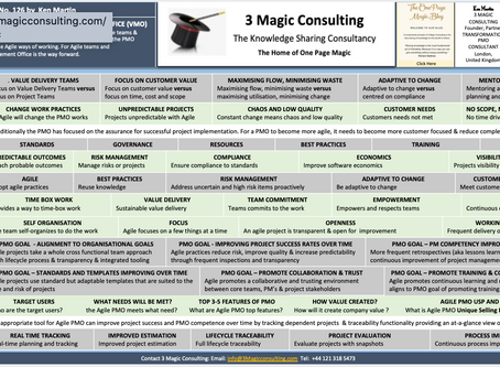 No.126- ONE PAGE MAGIC★THE EVOLUTION OF A PMO TO A VALUE MANAGEMENT OFFICE (VMO)★