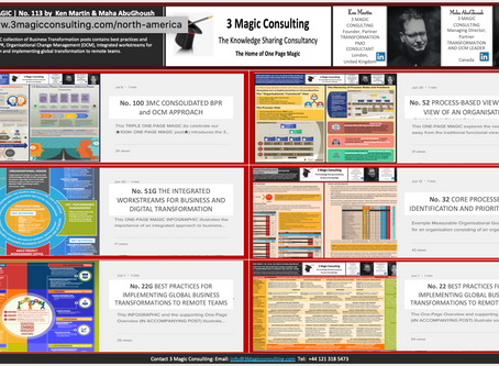 No.113 - ONE PAGE MAGIC:  BUSINESS TRANSFORMATION ONE PAGE MAGIC COLLECTION