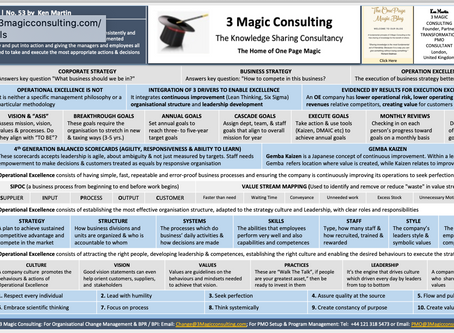 No.53 - ONE PAGE MAGIC: OPERATIONAL EXCELLENCE