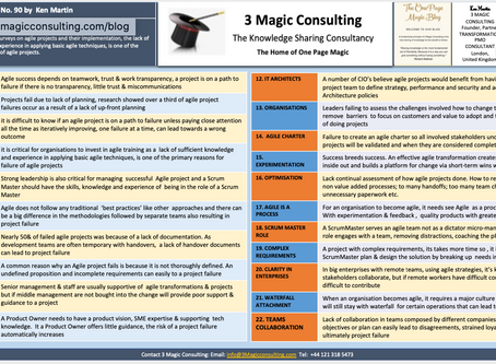 No.90 - ONE PAGE MAGIC: 22 REASONS WHY DO AGILE PROJECTS FAIL?